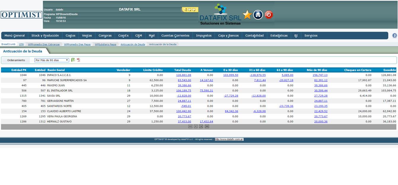 Cuentas Corrientes - Anticuacion de la Deuda