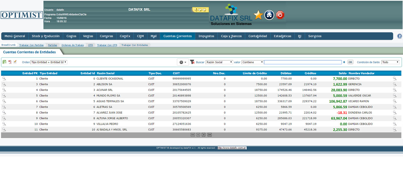 Cuentas Corrientes - Consulta Global Cuentas Corrientes