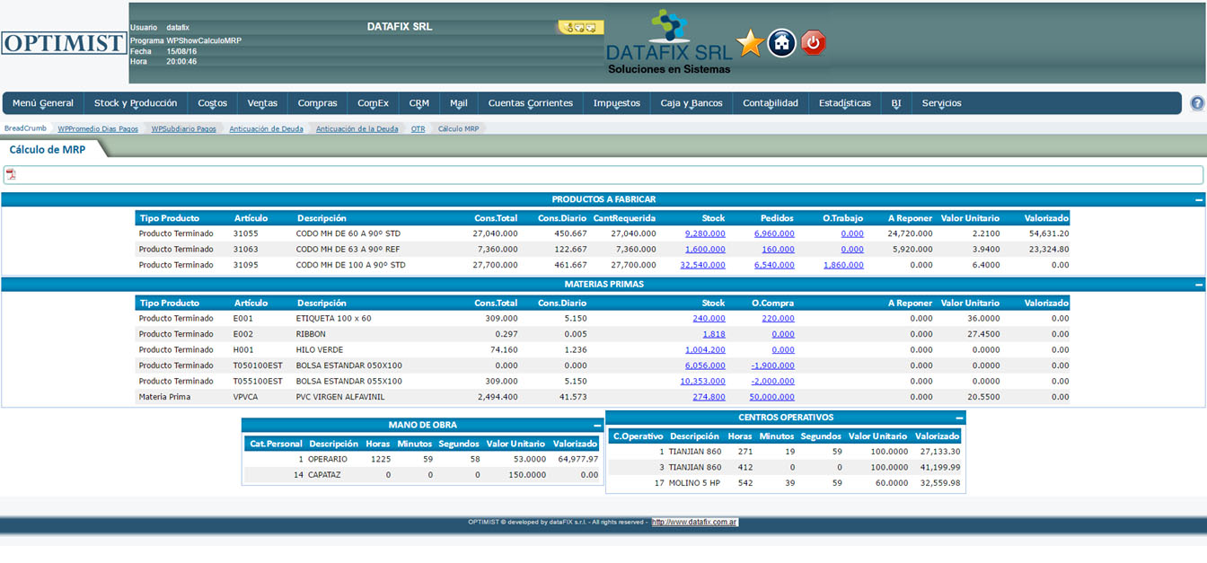Stock - Cálculo de MRP
